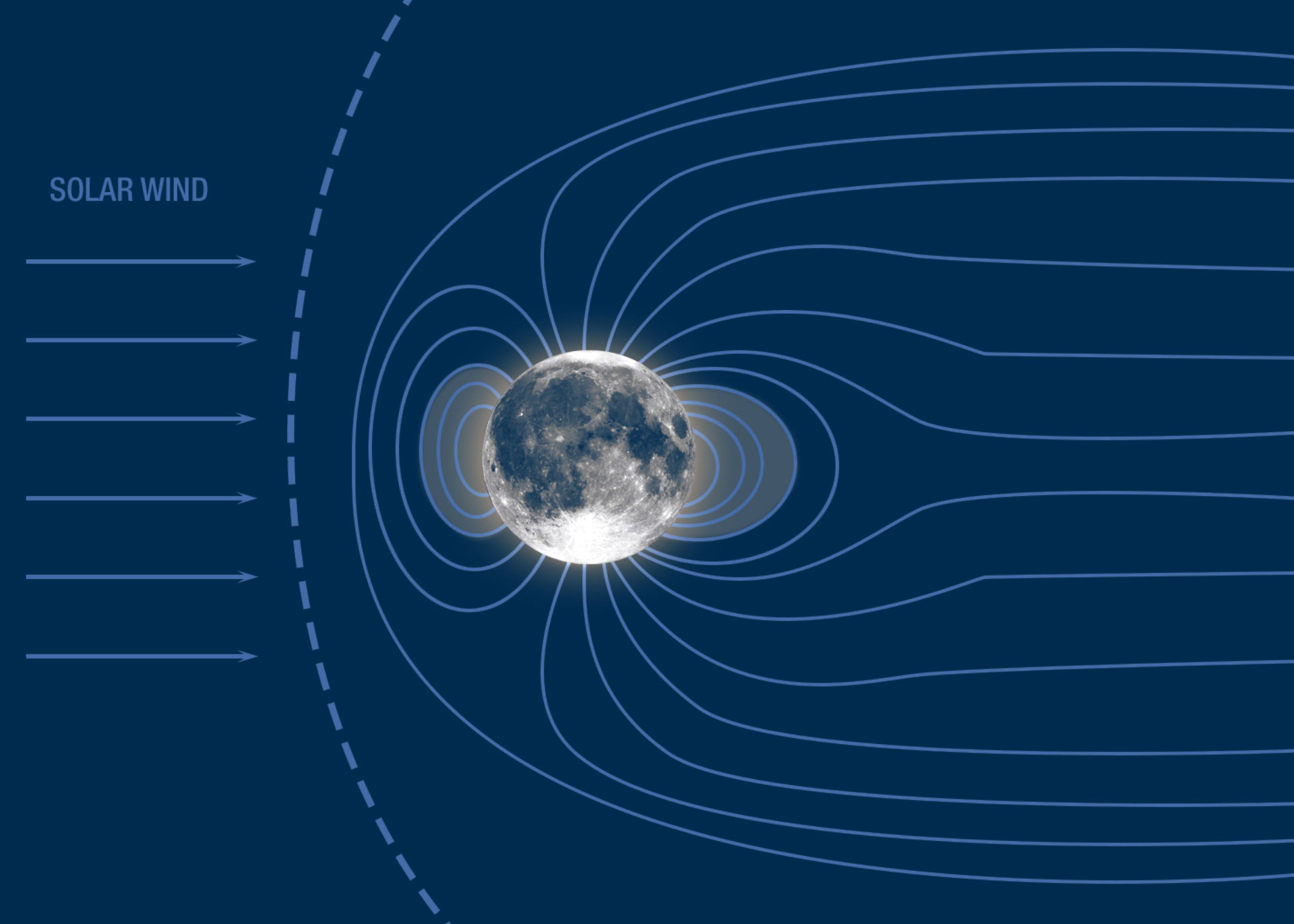 image e Moon Magnetosphere